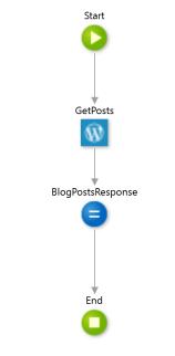 GetBlogPosts.PNG